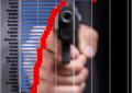 Një vrasje në çdo pesë ditë, Shqipëria ndër vendet me normën më të lartë në Europë