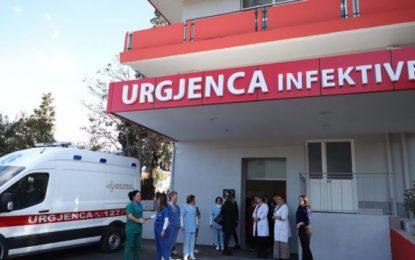 15 mjekë dhe infermierë të spitalit Infektiv preken nga Covid-19